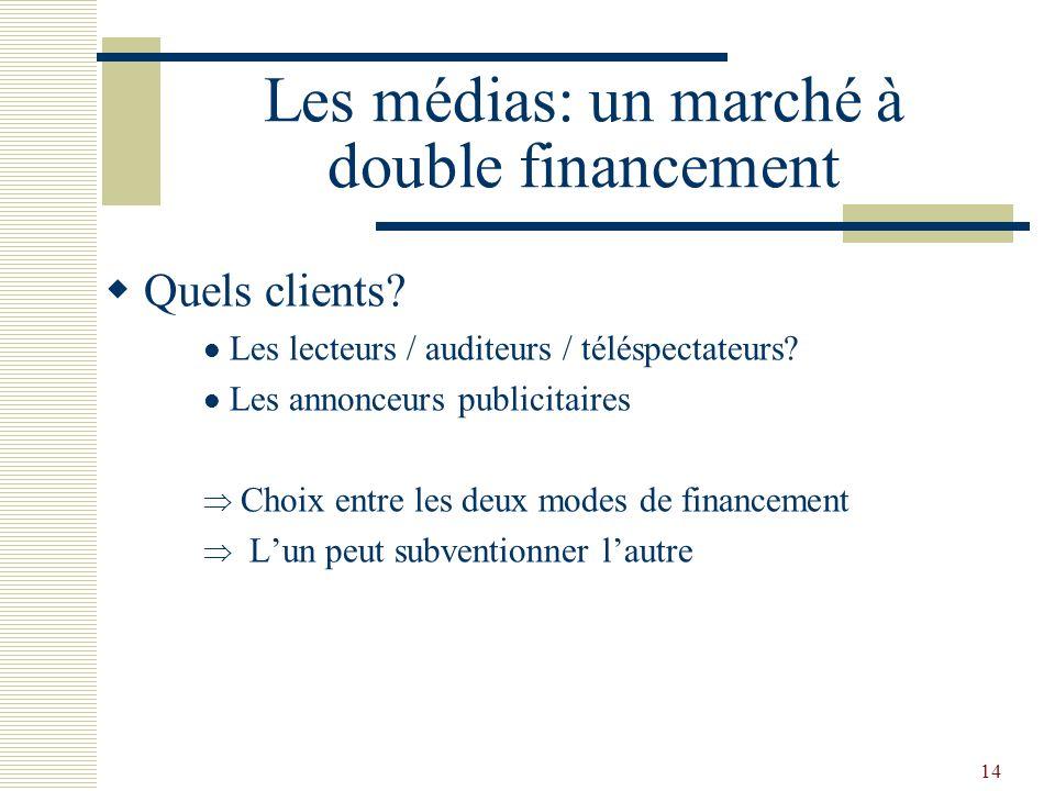 Les médias: un marché à double financement