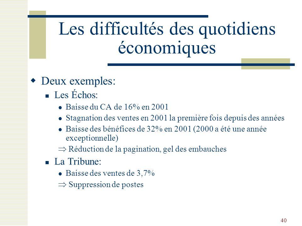 Les difficultés des quotidiens économiques