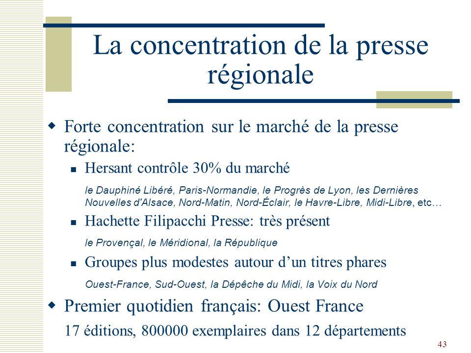 La concentration de la presse régionale