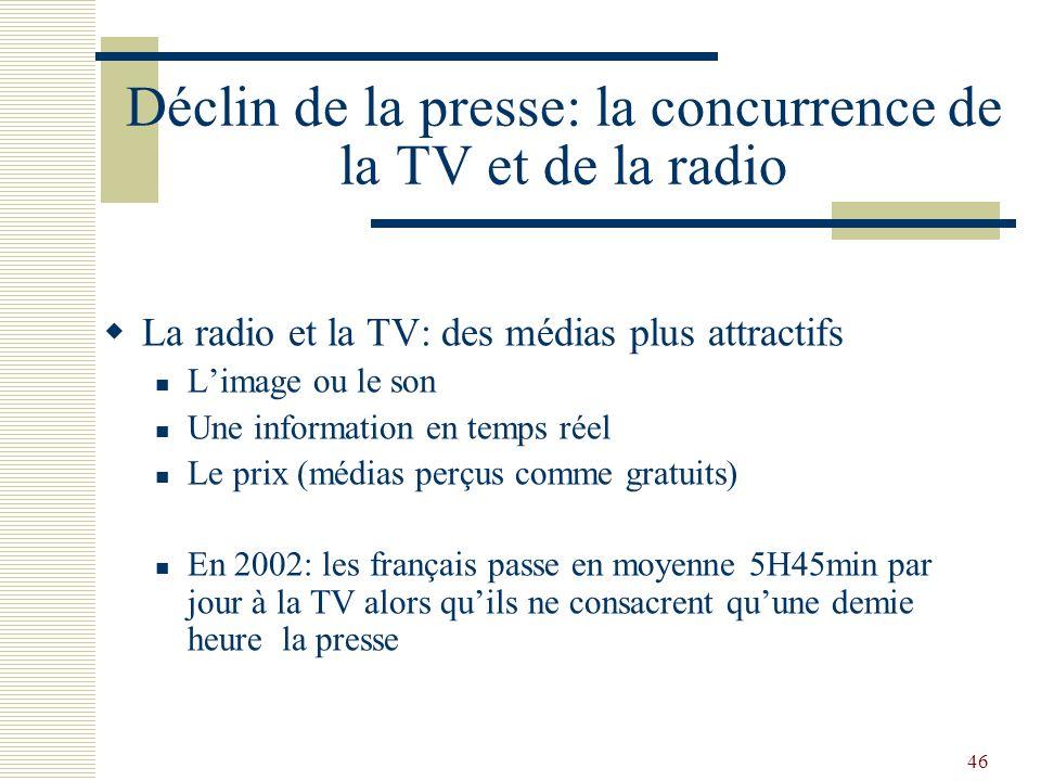 Déclin de la presse: la concurrence de la TV et de la radio