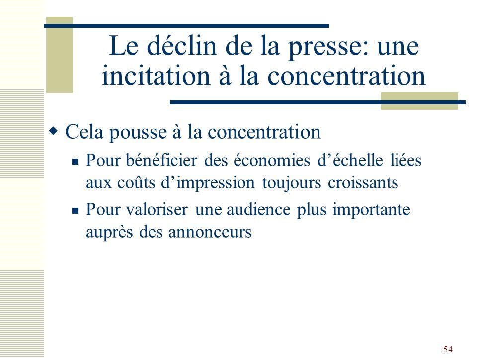 Le déclin de la presse: une incitation à la concentration