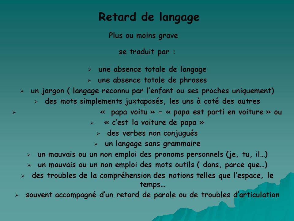 Retard de langage Plus ou moins grave se traduit par :