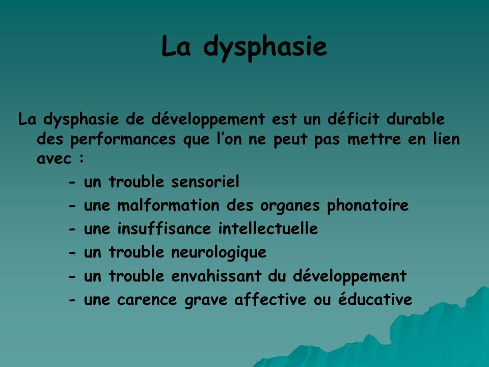 La dysphasie La dysphasie de développement est un déficit durable des performances que l'on ne peut pas mettre en lien avec :