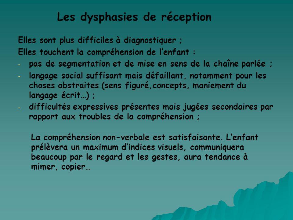 Les dysphasies de réception