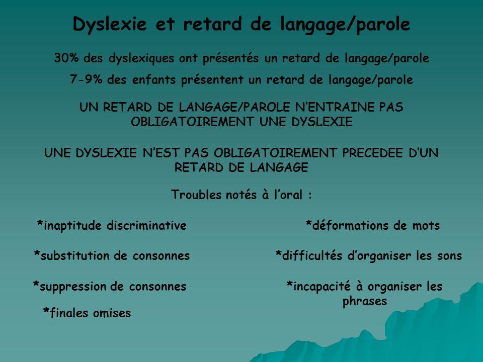 Dyslexie et retard de langage/parole
