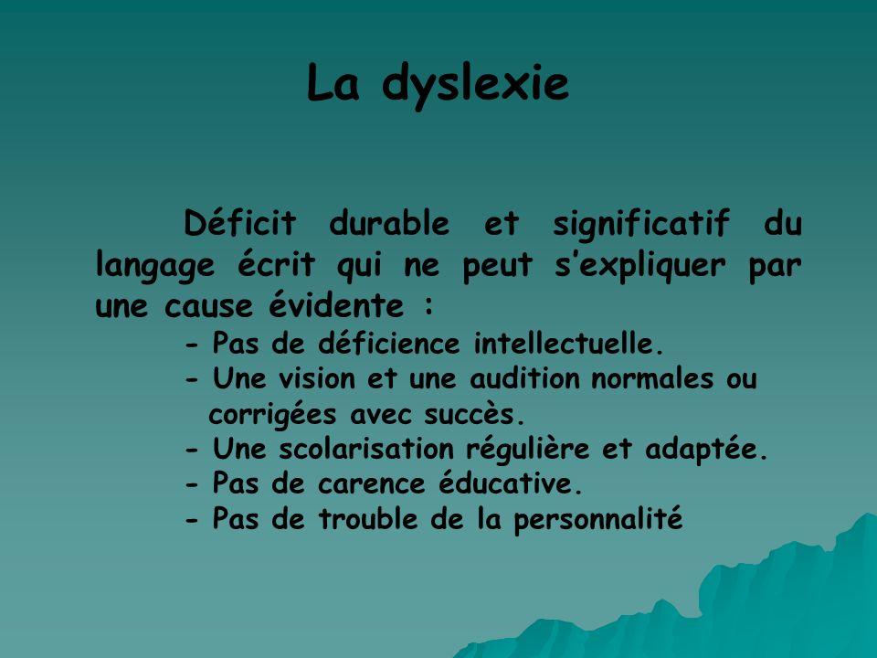 La dyslexie Déficit durable et significatif du langage écrit qui ne peut s'expliquer par une cause évidente :