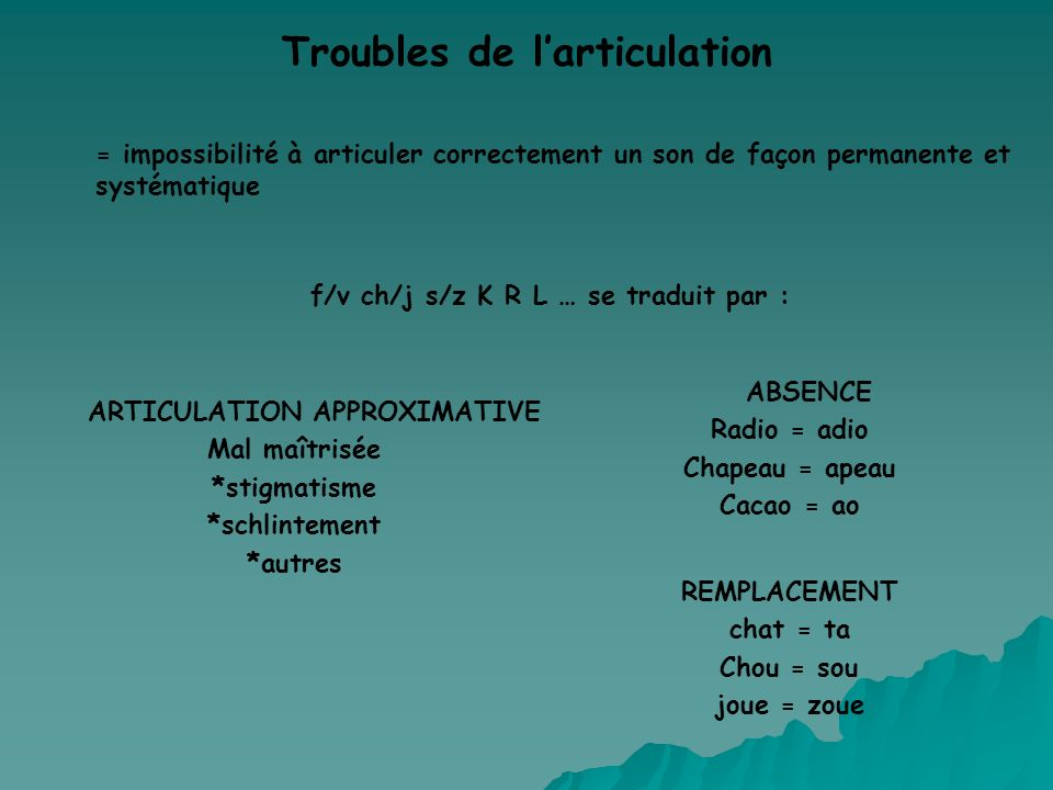 Troubles de l'articulation
