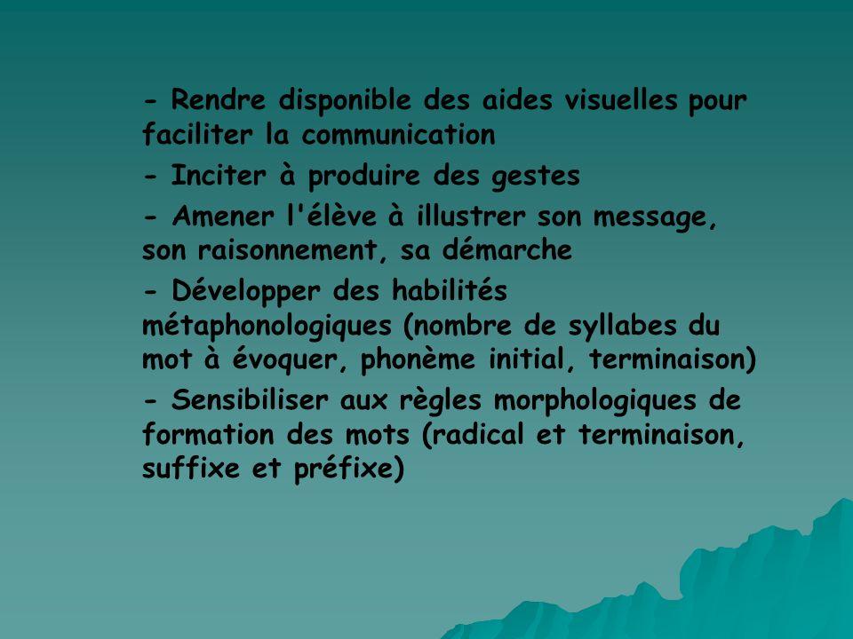 - Rendre disponible des aides visuelles pour faciliter la communication