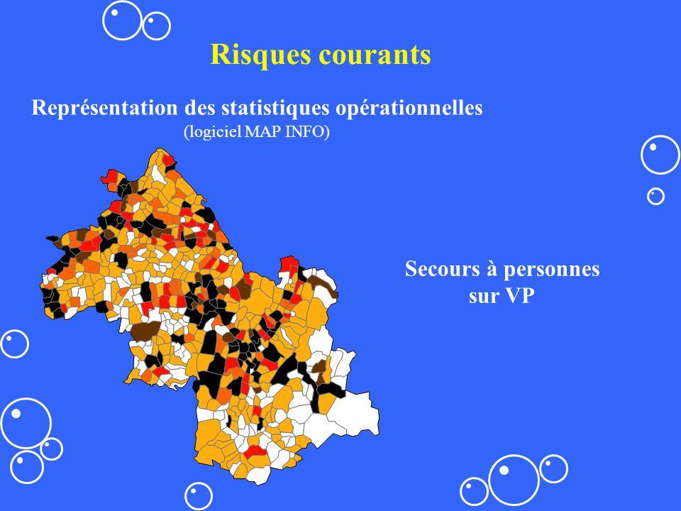 Représentation des statistiques opérationnelles