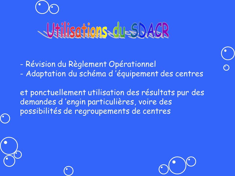 Utilisations du SDACR - Révision du Règlement Opérationnel