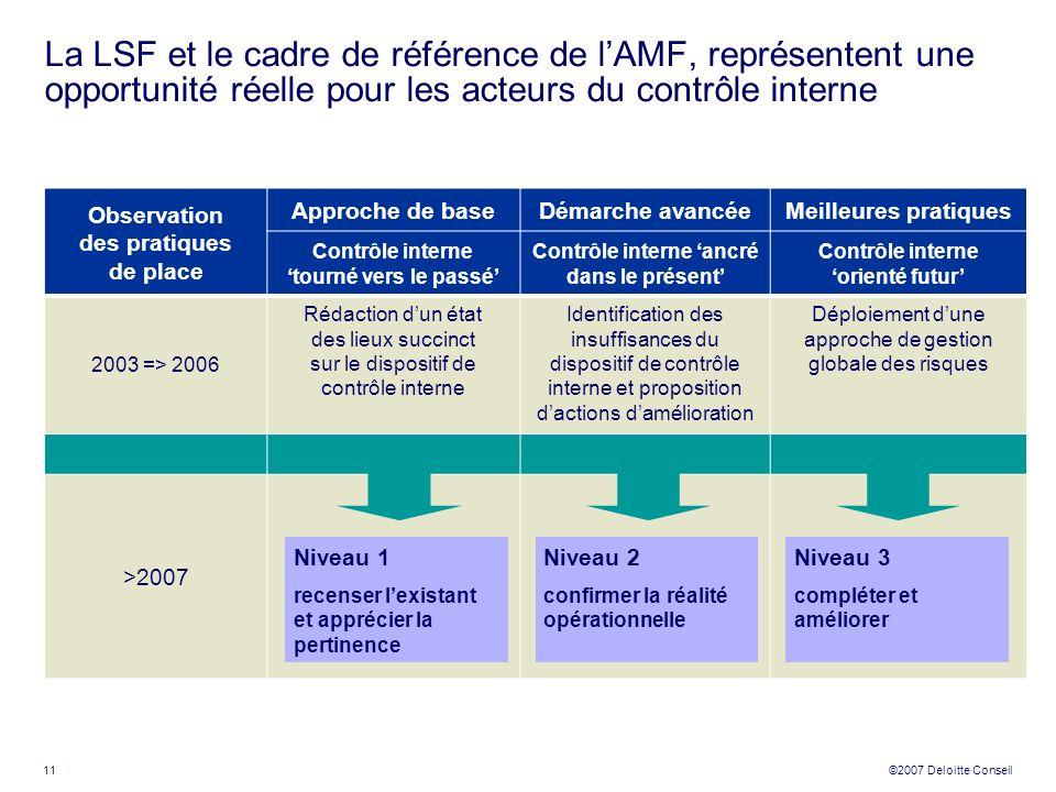 La LSF et le cadre de référence de l'AMF, représentent une opportunité réelle pour les acteurs du contrôle interne