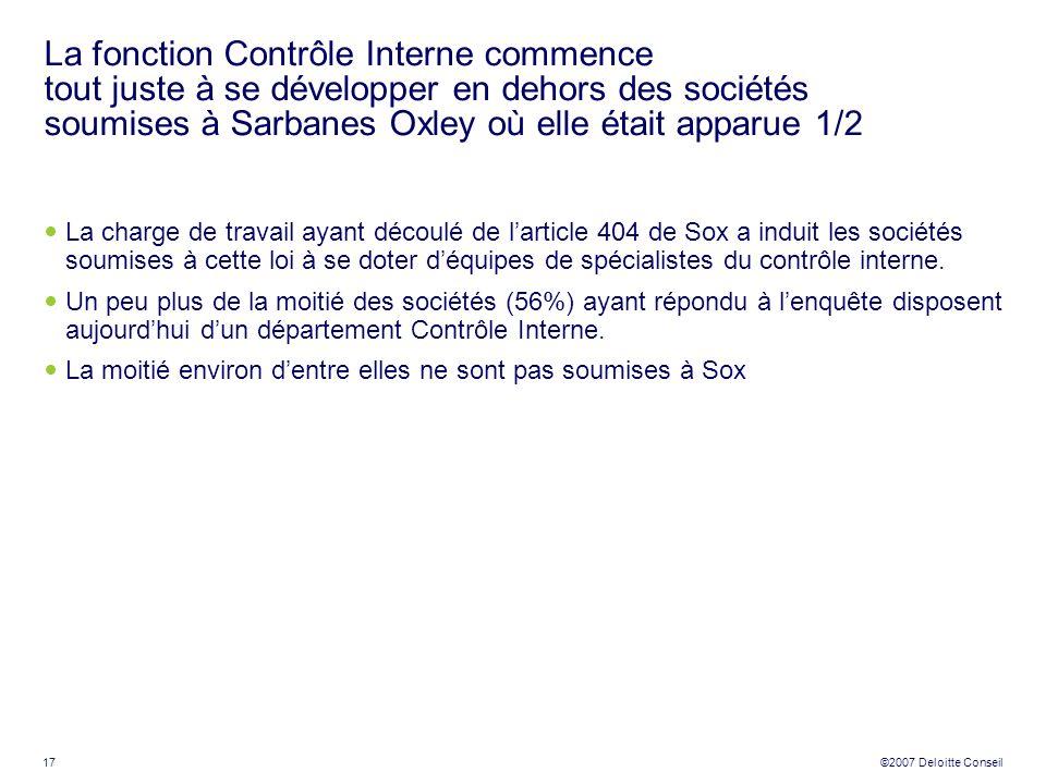 La fonction Contrôle Interne commence tout juste à se développer en dehors des sociétés soumises à Sarbanes Oxley où elle était apparue 1/2