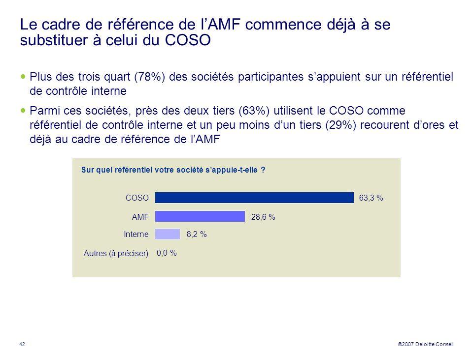 Le cadre de référence de l'AMF commence déjà à se substituer à celui du COSO
