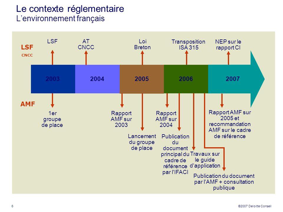 Le contexte réglementaire L'environnement français