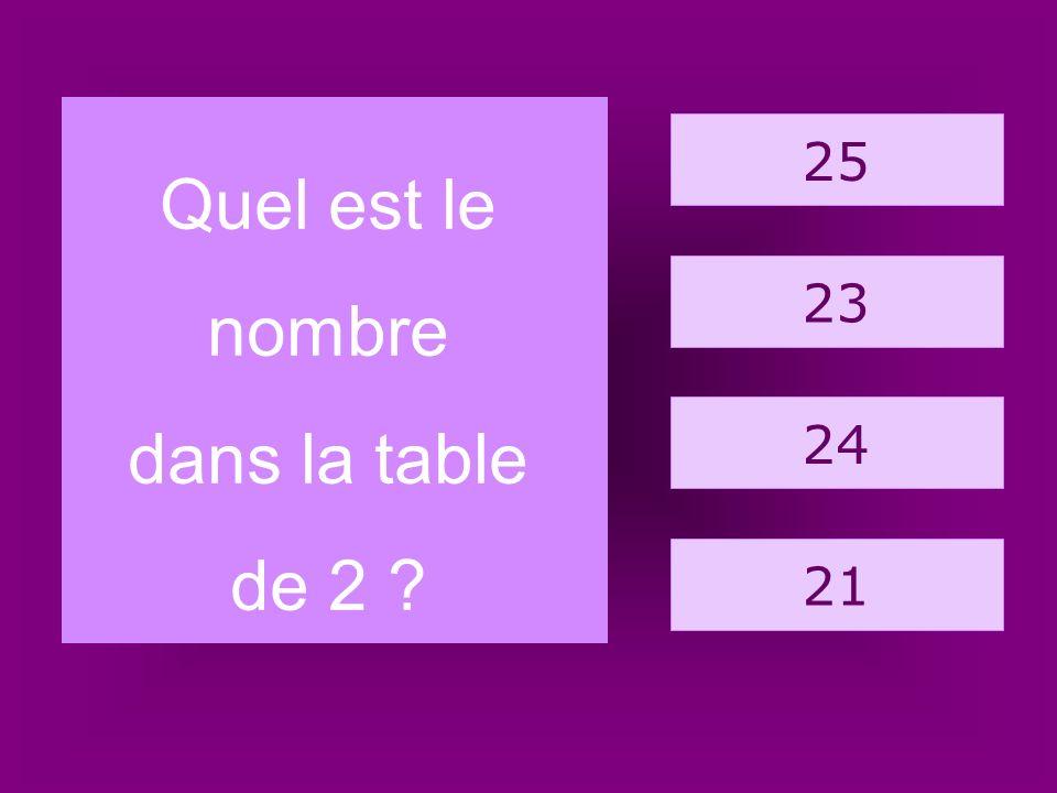 13. armoire 25 Quel est le nombre dans la table de 2 23 24 21