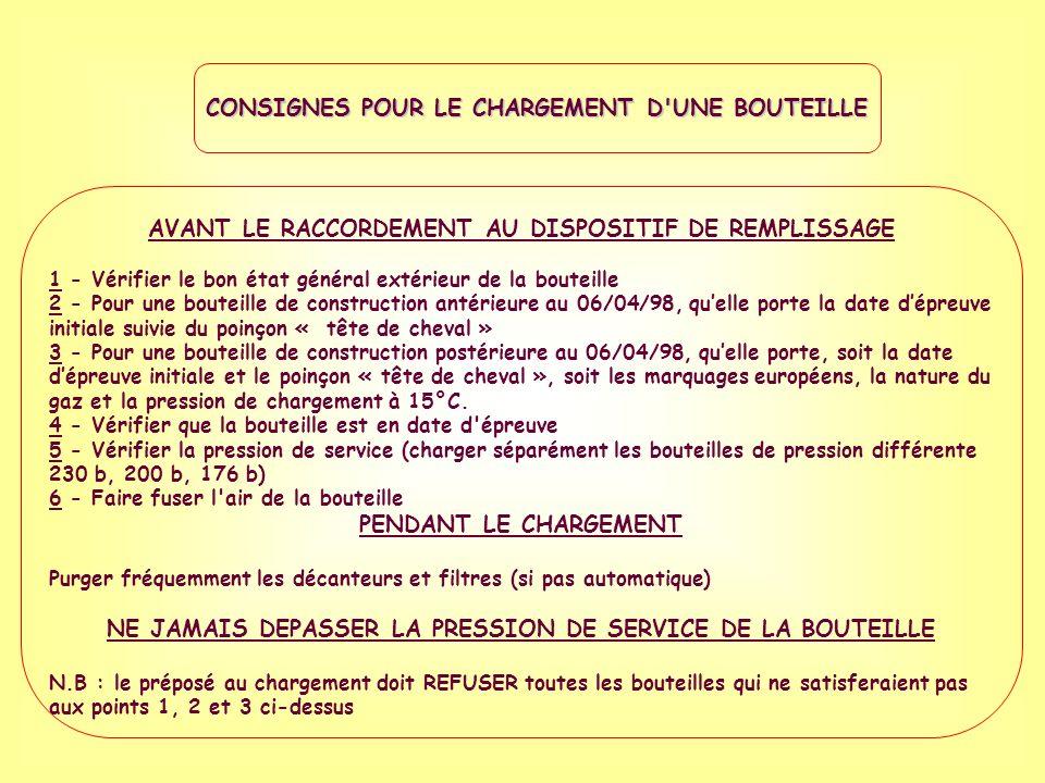 CONSIGNES POUR LE CHARGEMENT D UNE BOUTEILLE