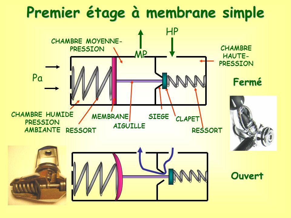 Premier étage à membrane simple
