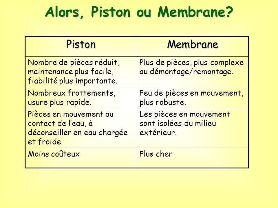 Alors, Piston ou Membrane