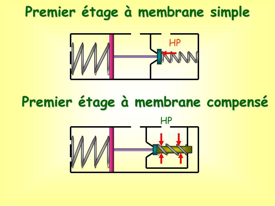 Premier étage à membrane simple Premier étage à membrane compensé