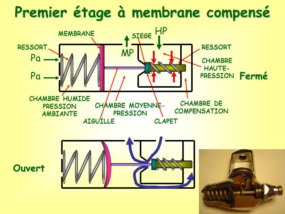 Premier étage à membrane compensé