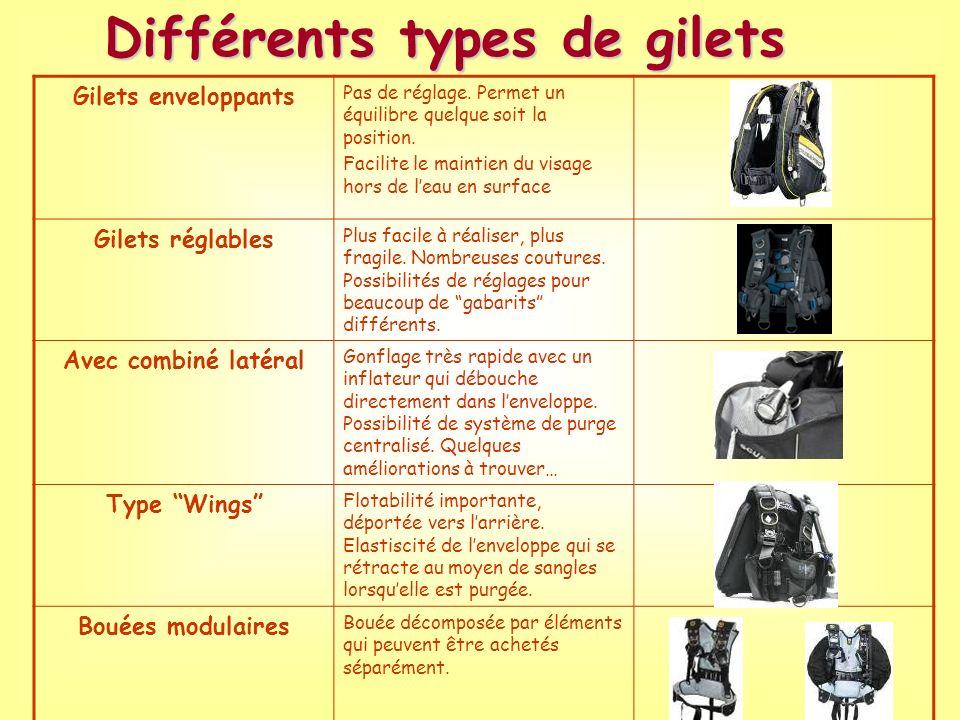 Différents types de gilets