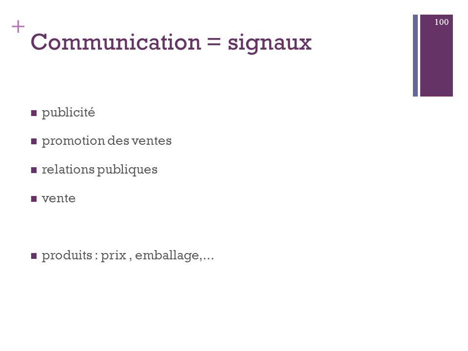 Communication = signaux