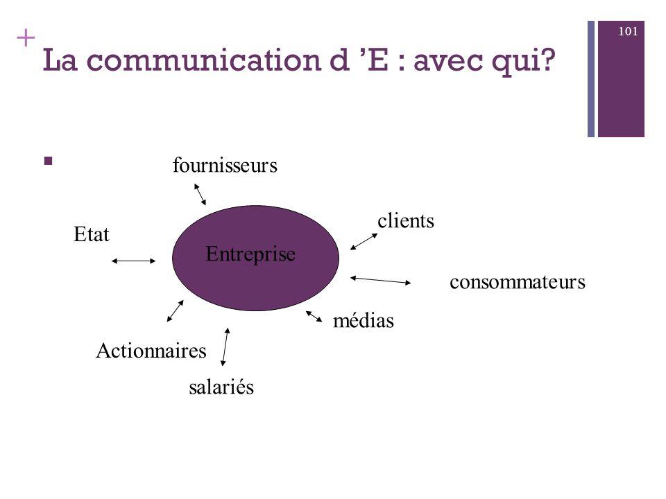 La communication d 'E : avec qui
