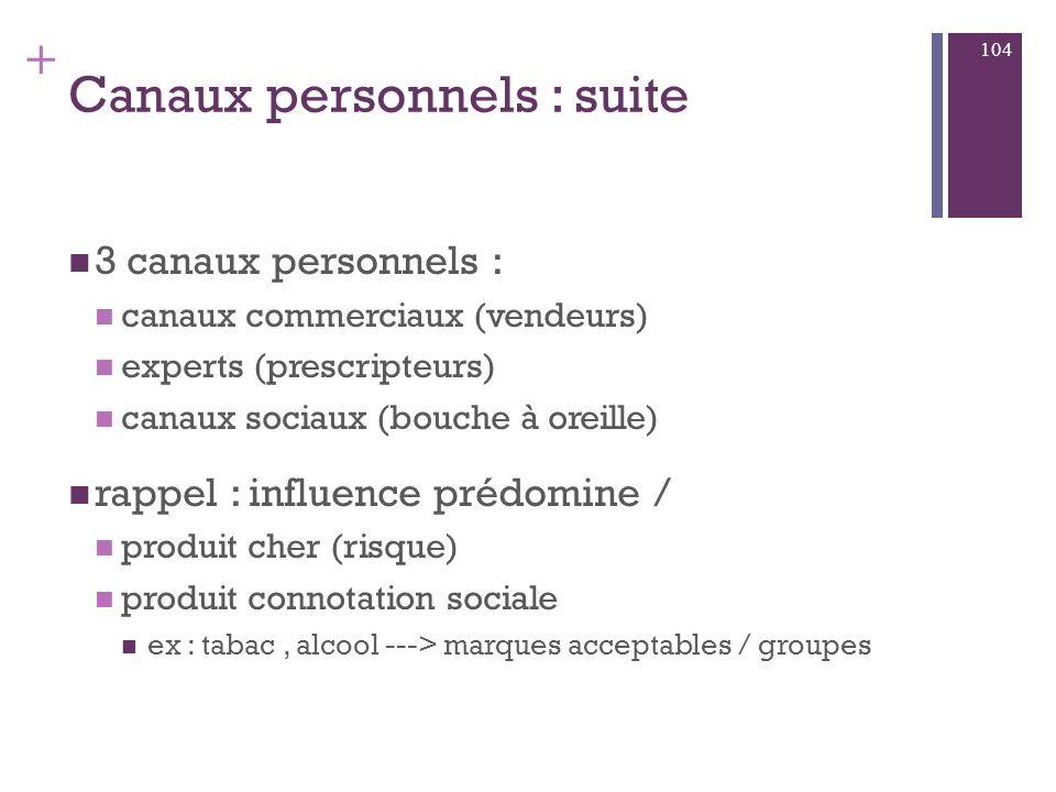 Canaux personnels : suite