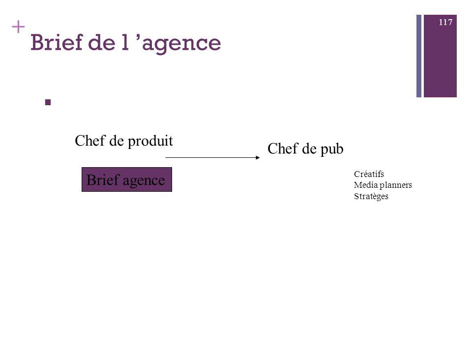 Brief de l 'agence Chef de produit Chef de pub Brief agence Créatifs