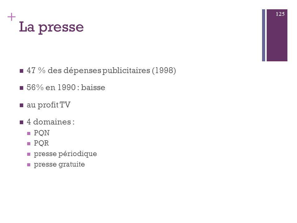 La presse 47 % des dépenses publicitaires (1998) 56% en 1990 : baisse
