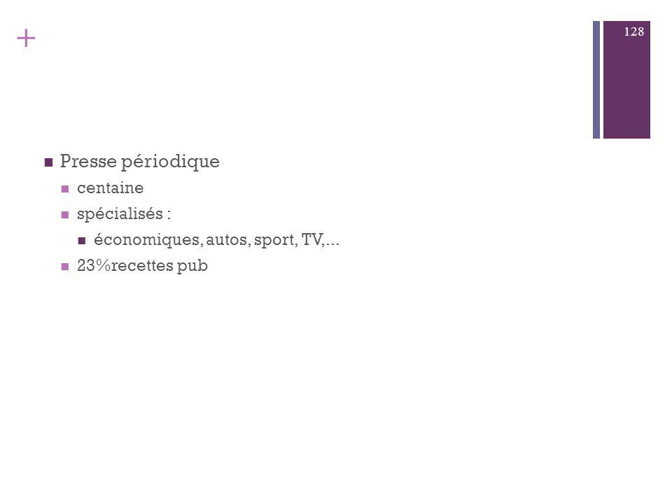 Presse périodique centaine spécialisés :