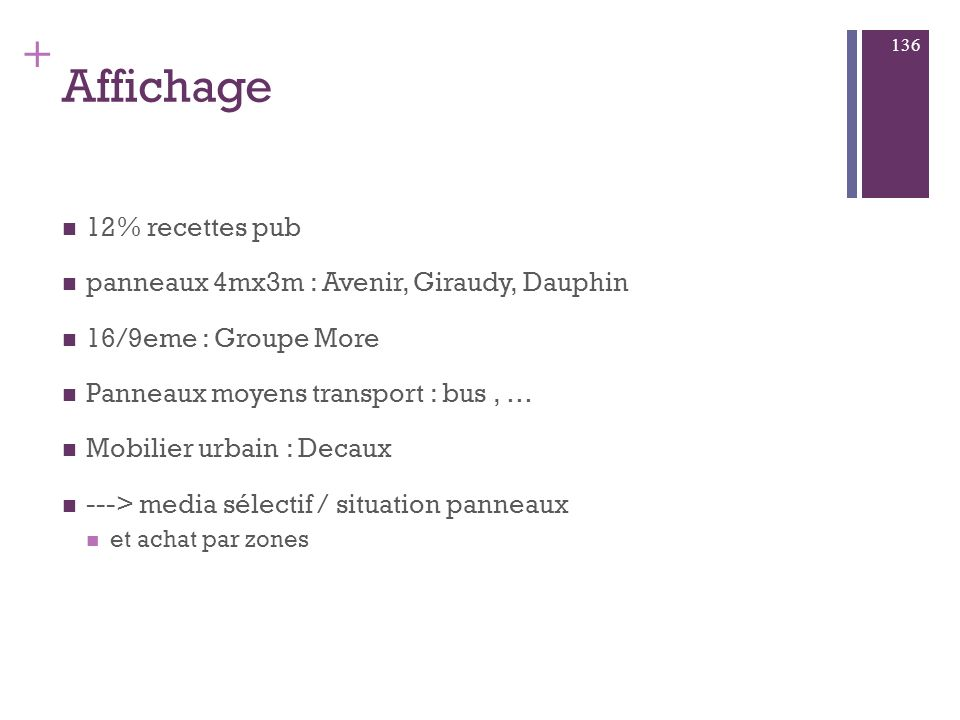 Affichage 12% recettes pub panneaux 4mx3m : Avenir, Giraudy, Dauphin