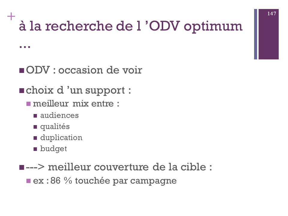 à la recherche de l 'ODV optimum ...