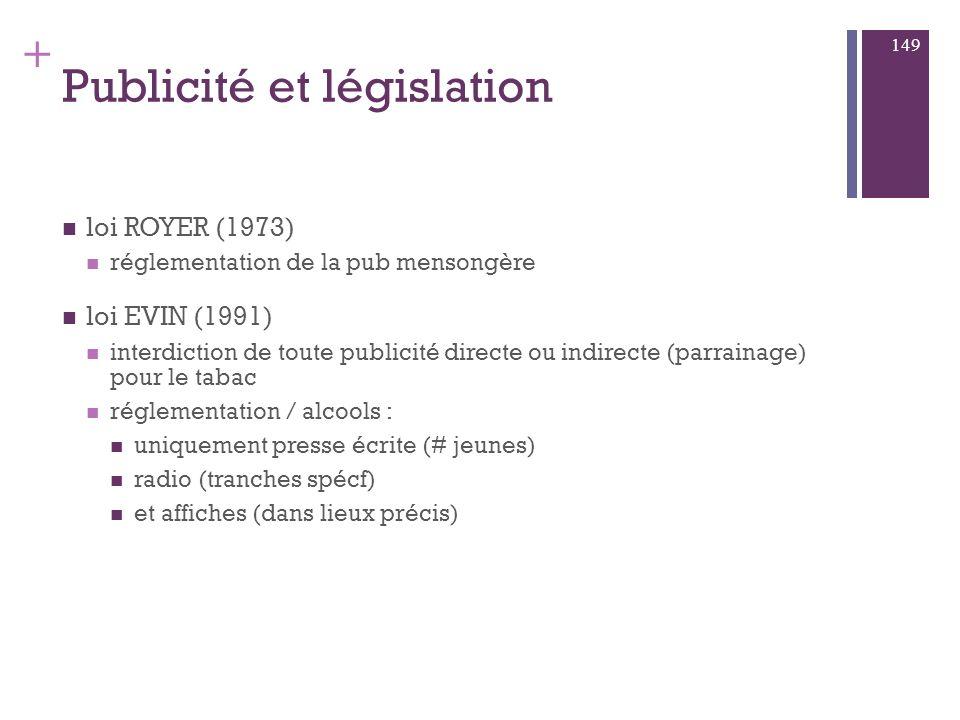 Publicité et législation
