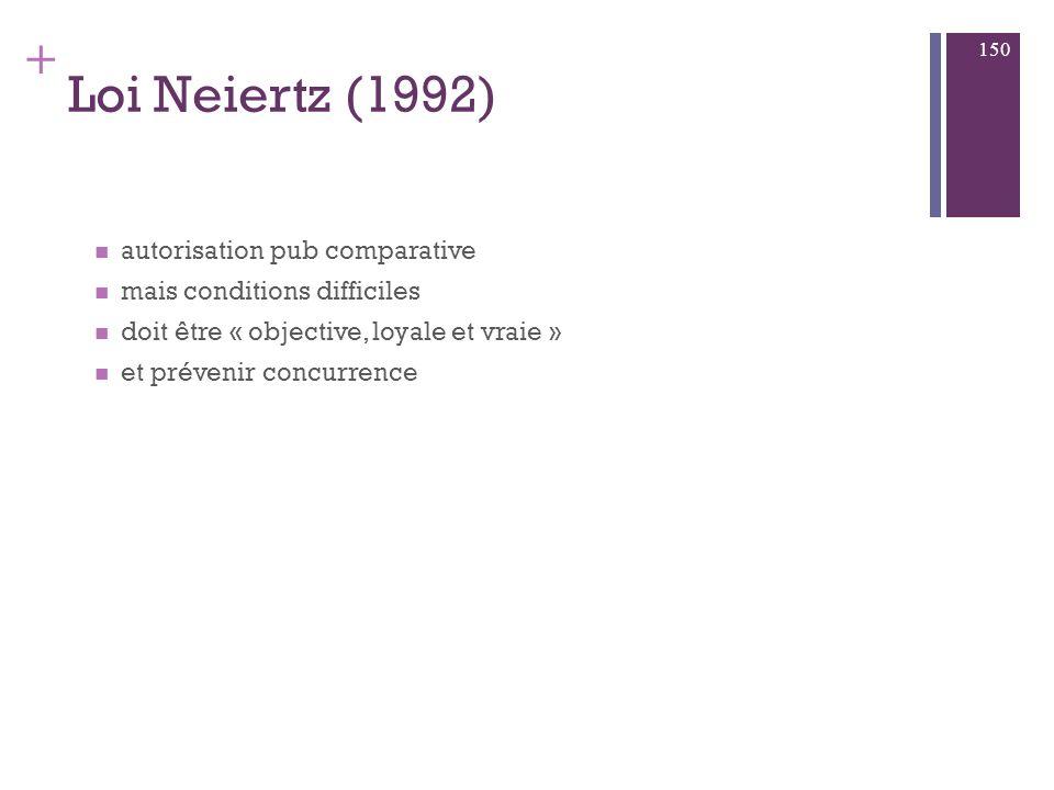 Loi Neiertz (1992) autorisation pub comparative