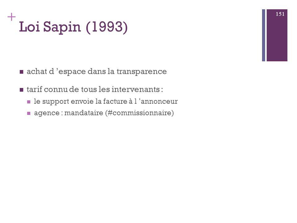 Loi Sapin (1993) achat d 'espace dans la transparence