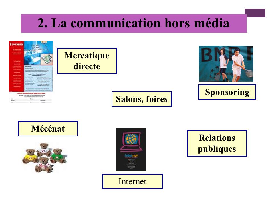 2. La communication hors média