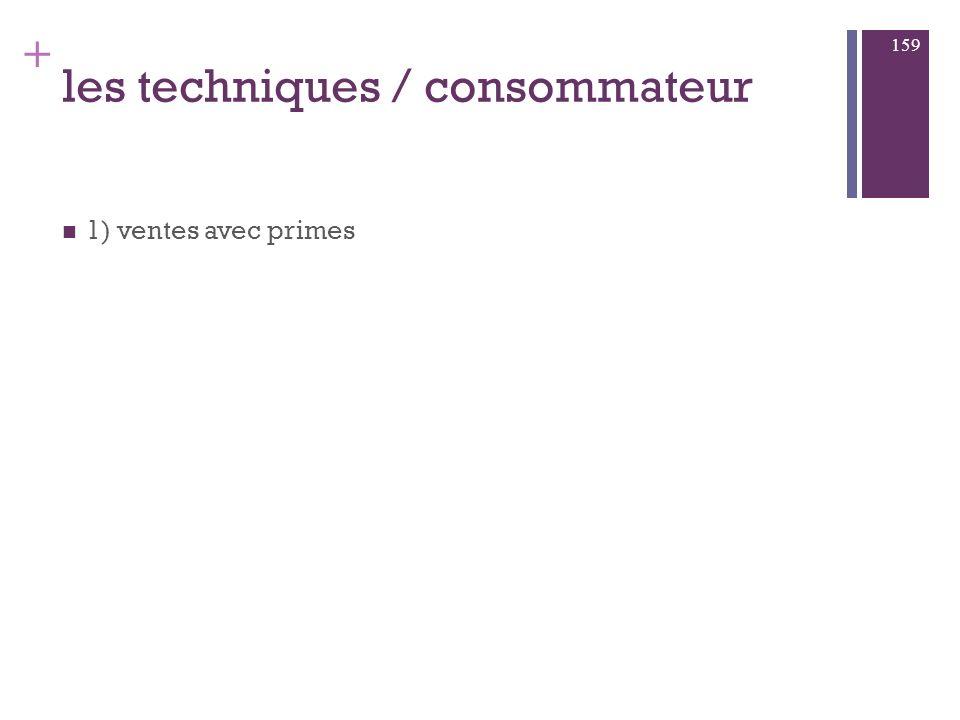 les techniques / consommateur