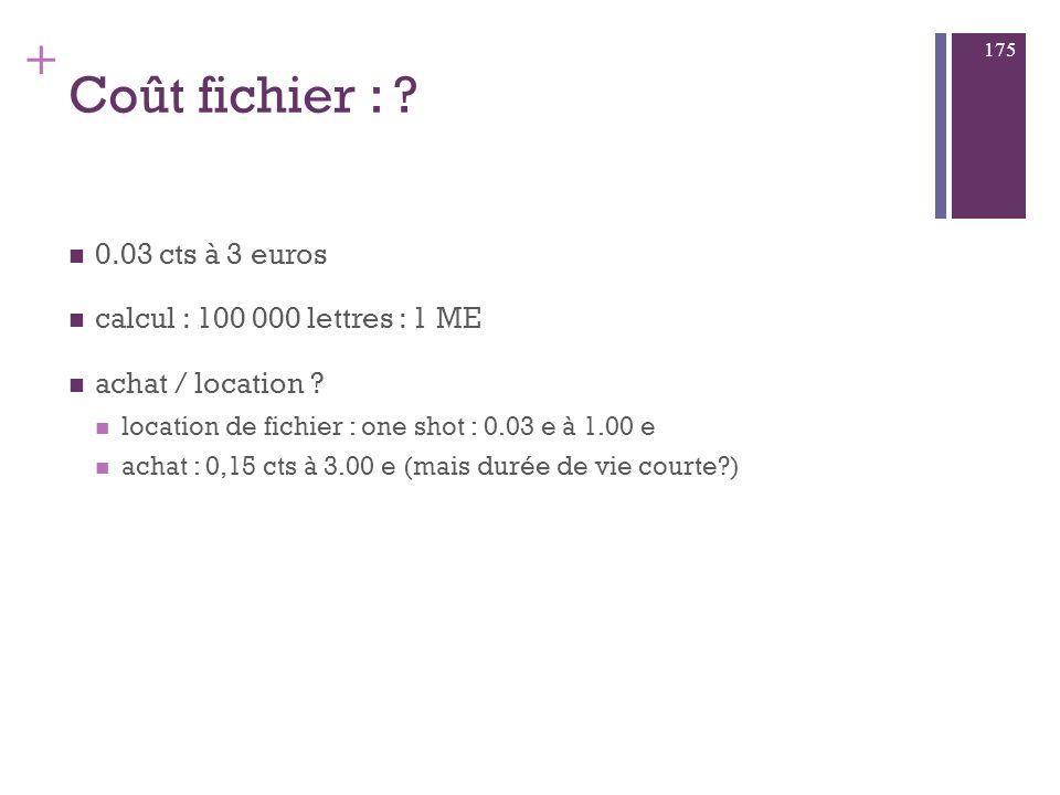 Coût fichier : 0.03 cts à 3 euros calcul : 100 000 lettres : 1 ME