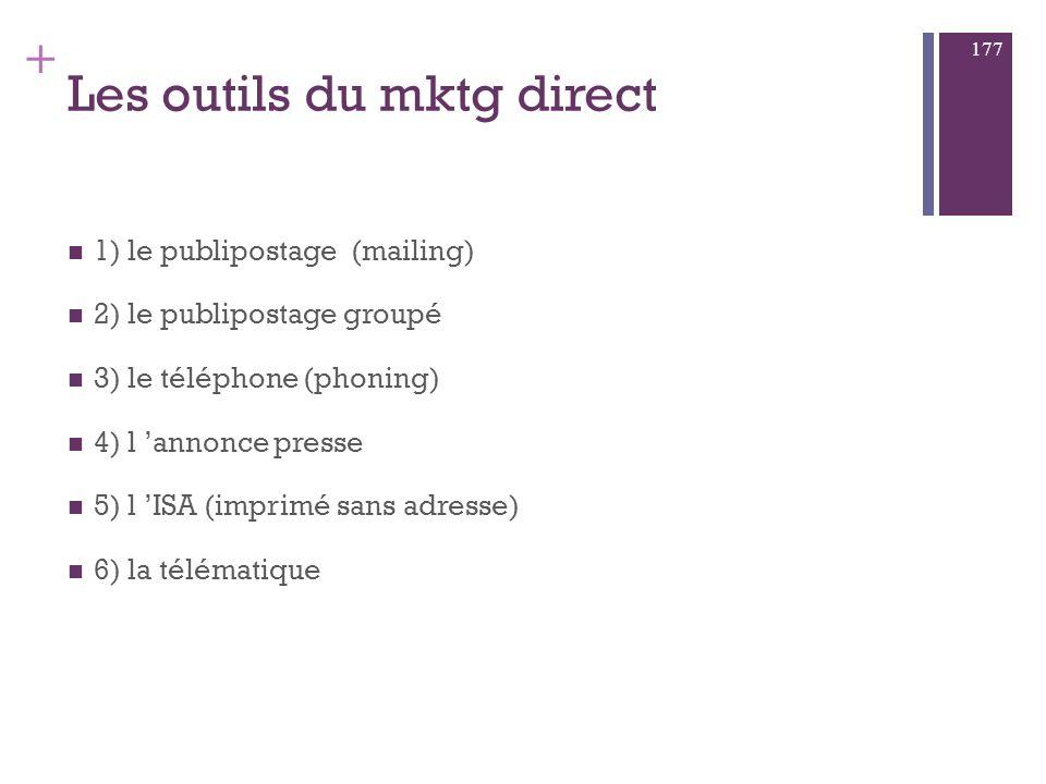 Les outils du mktg direct