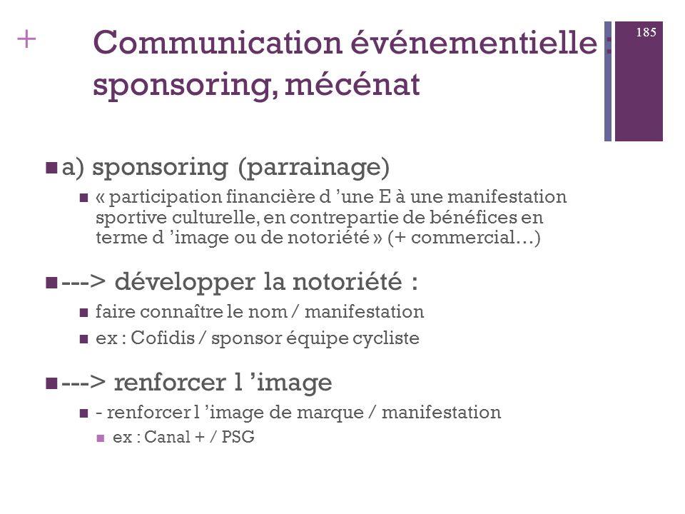 Communication événementielle : sponsoring, mécénat