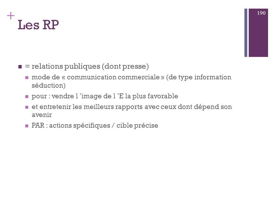 Les RP = relations publiques (dont presse)