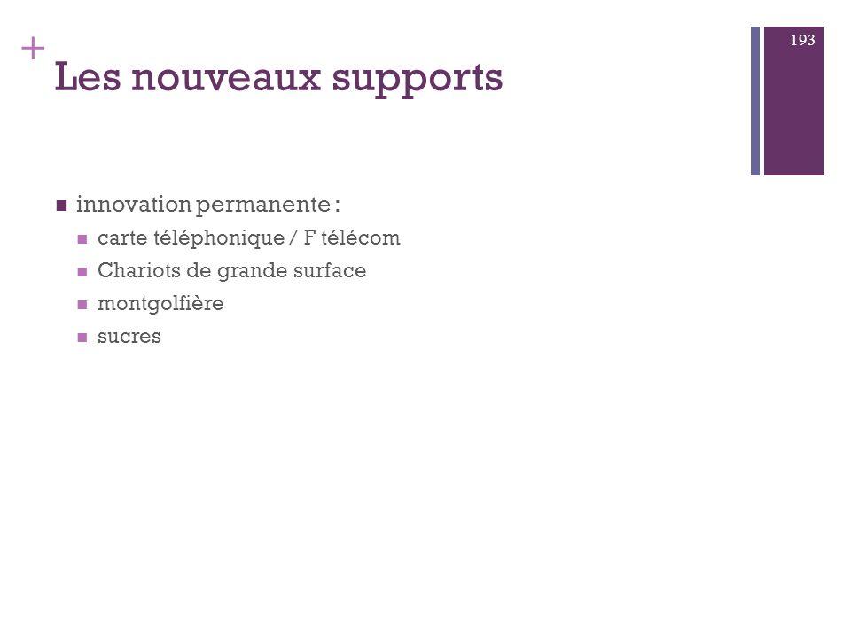Les nouveaux supports innovation permanente :
