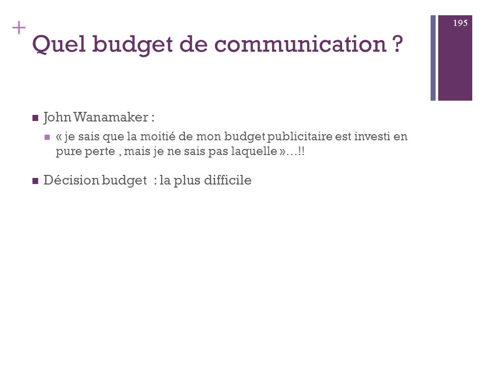 Quel budget de communication