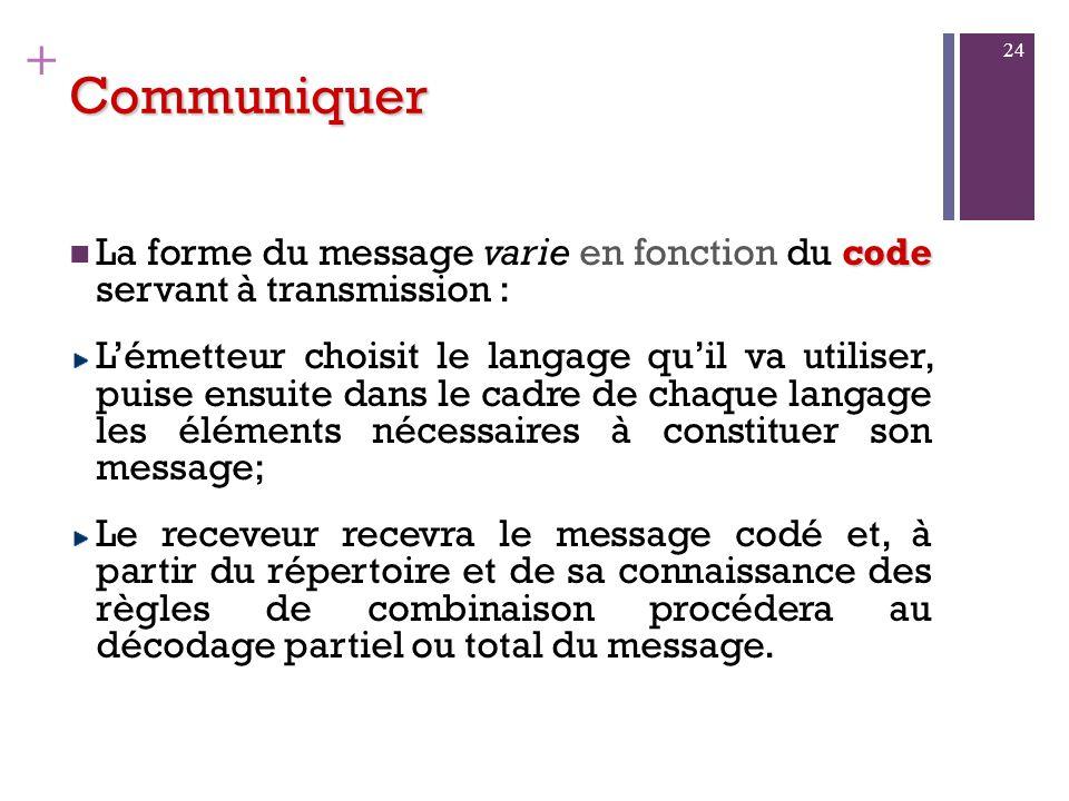 CommuniquerLa forme du message varie en fonction du code servant à transmission :