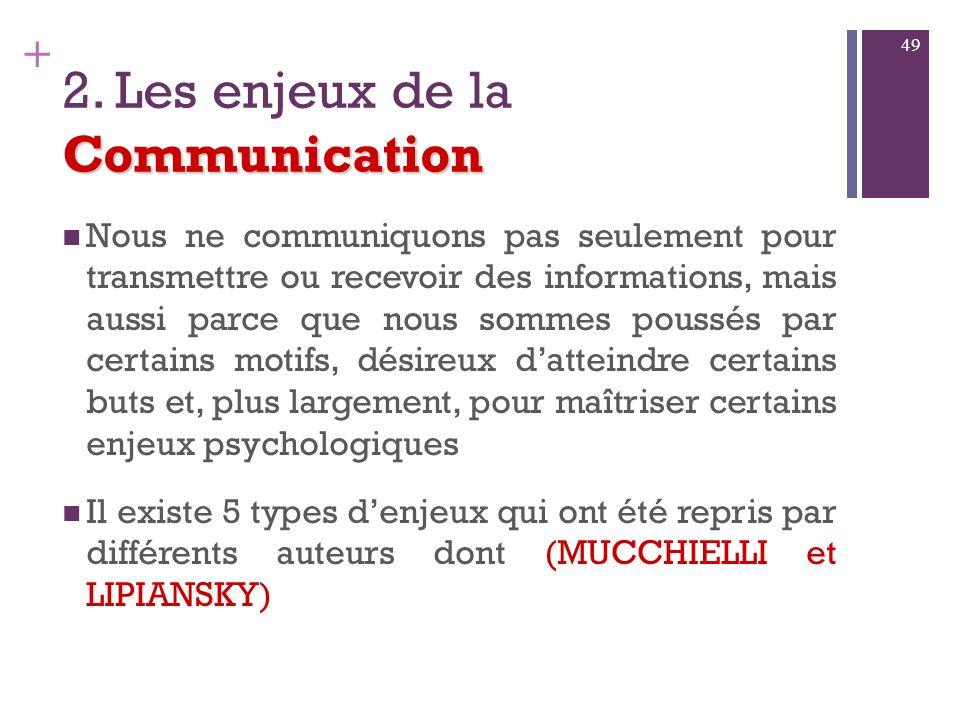2. Les enjeux de la Communication