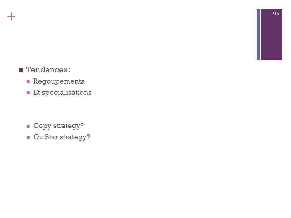 Tendances : Regoupements Et spécialisations Copy strategy