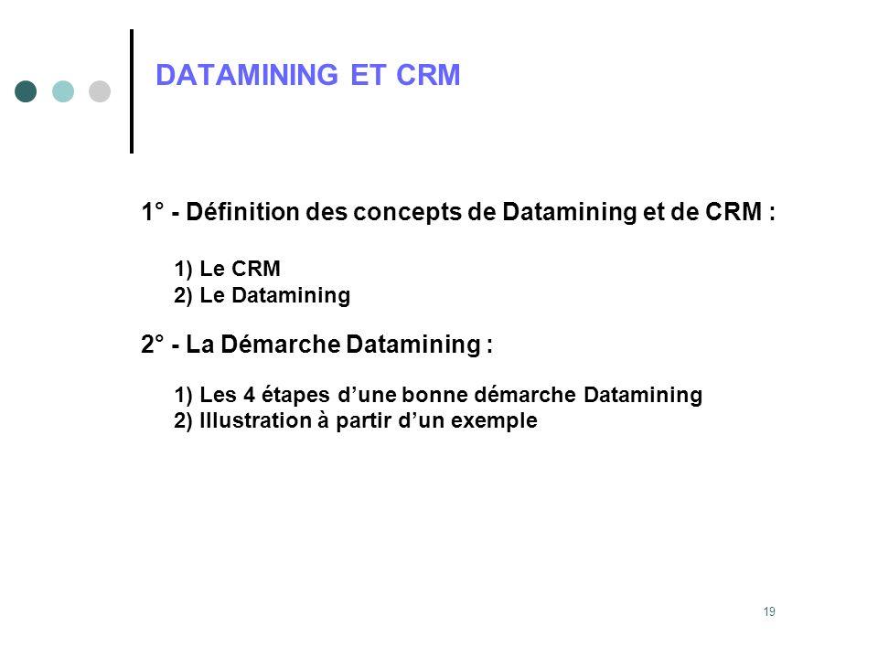 DATAMINING ET CRM 1° - Définition des concepts de Datamining et de CRM : 1) Le CRM. 2) Le Datamining.