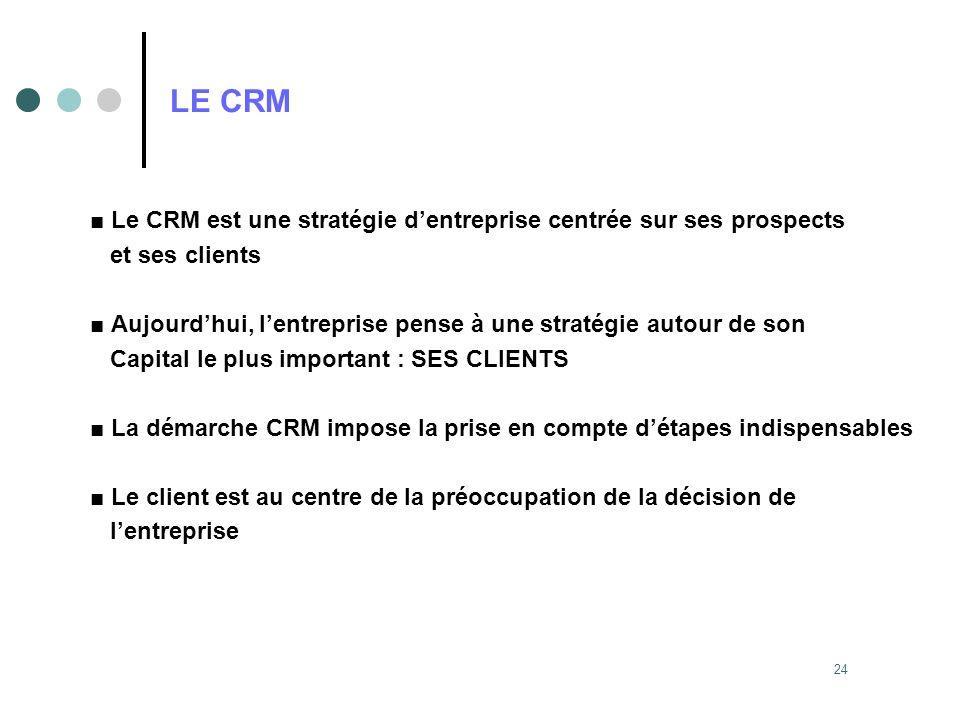 LE CRM ■ Le CRM est une stratégie d'entreprise centrée sur ses prospects. et ses clients.