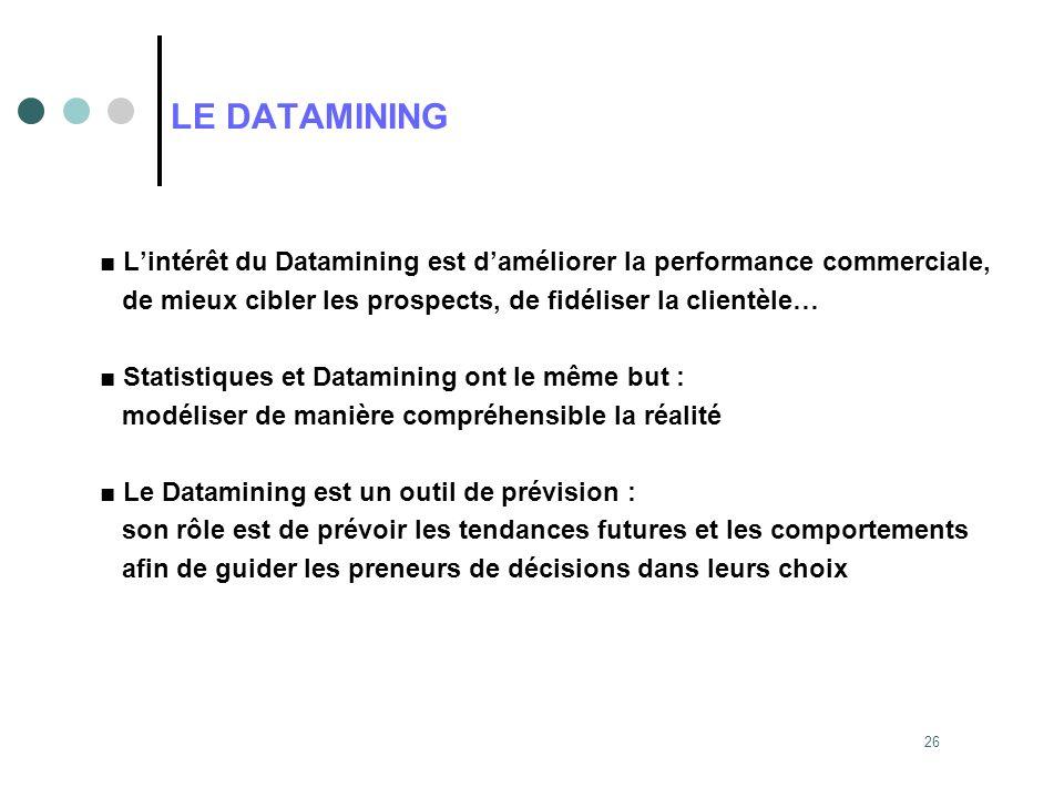 LE DATAMINING ■ L'intérêt du Datamining est d'améliorer la performance commerciale, de mieux cibler les prospects, de fidéliser la clientèle…